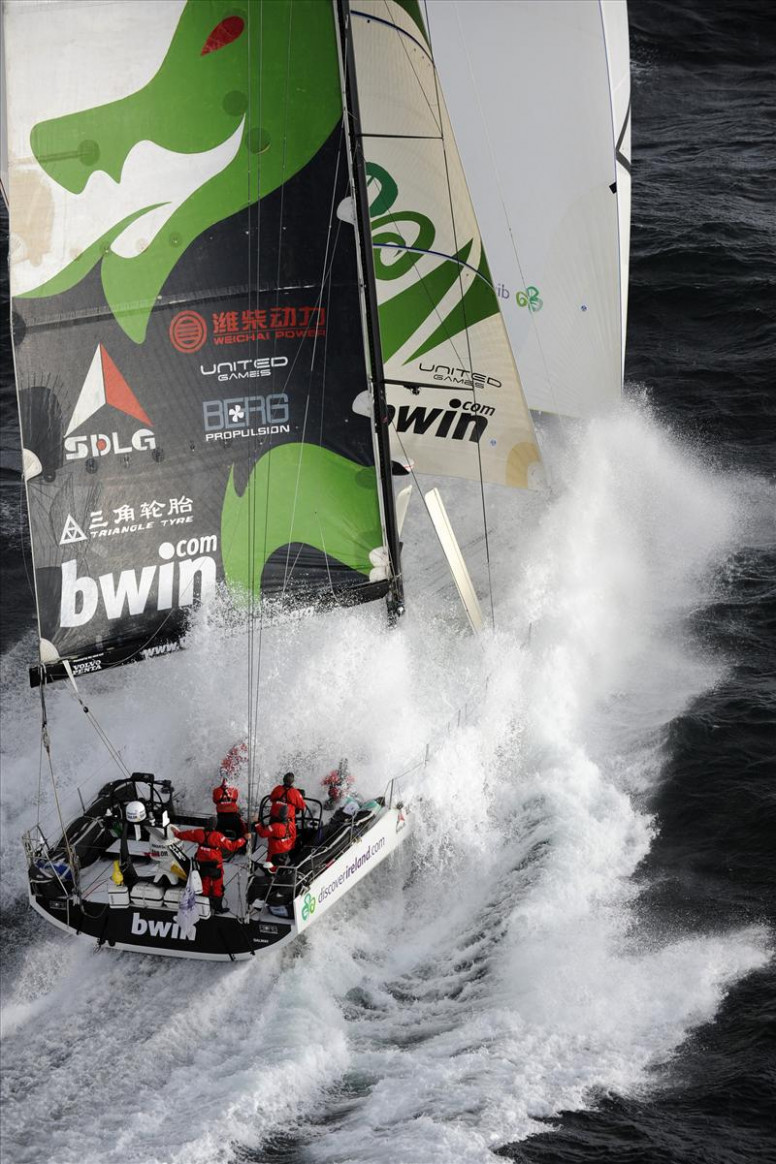 New Model and Performance Volvo Ocean Race Galway 2022