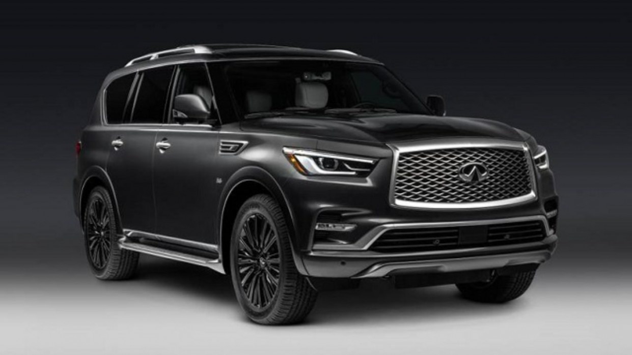 Review and Release date When Does The 2022 Infiniti Qx80 Come Out