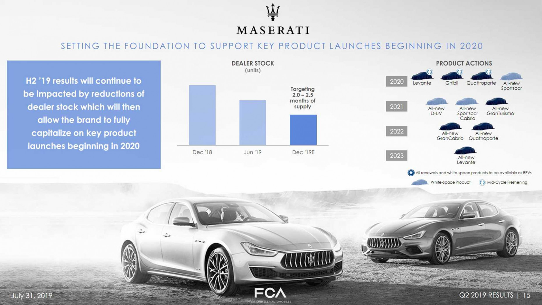 Specs and Review 2022 Maserati Quattroportes