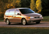 new concept ford windstar 2022