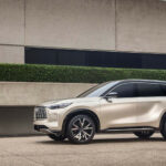 Overview Infiniti New Models 2022