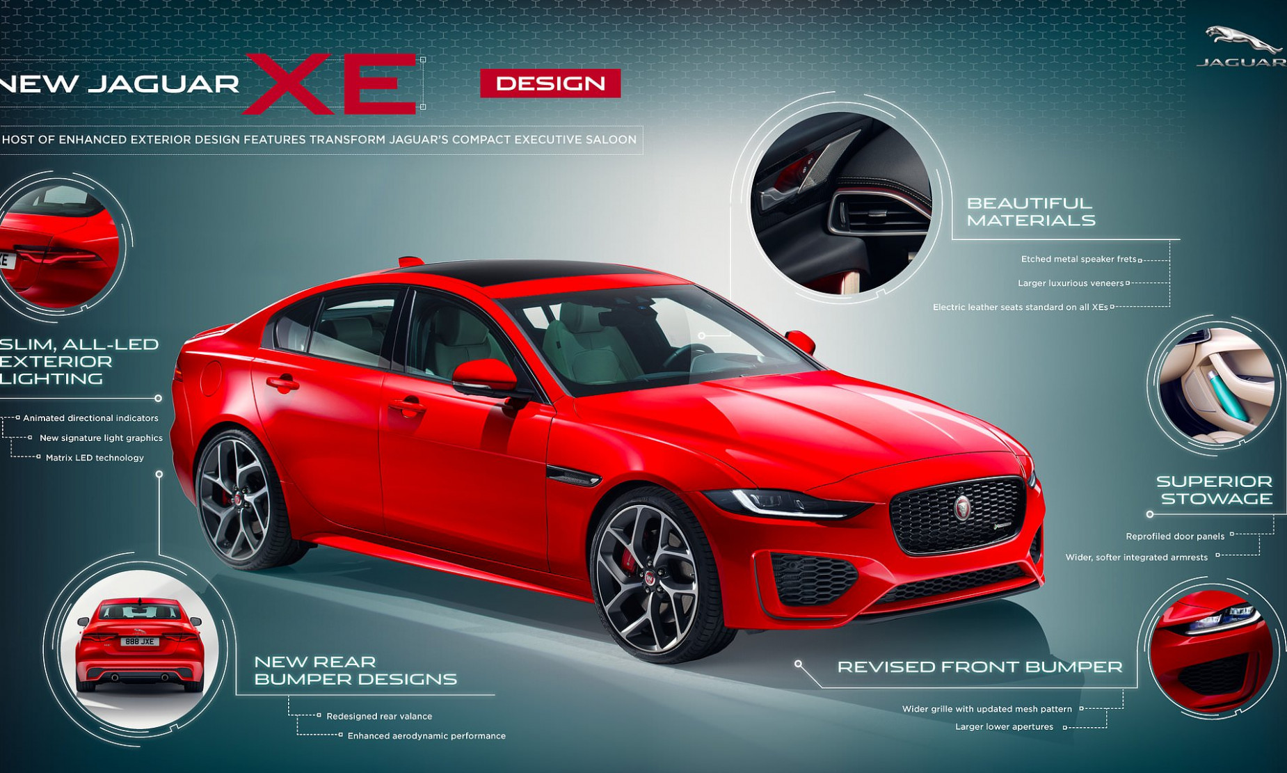 Concept Jaguar Xe 2022 Uk
