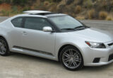 performance 2022 scion tced