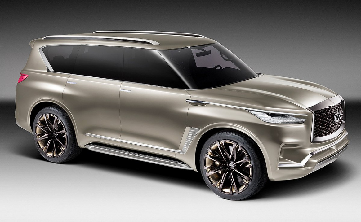Model When Does The 2022 Infiniti Qx80 Come Out