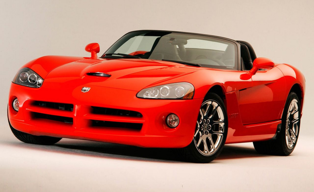 Wallpaper 2022 Dodge Viper Roadster