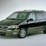 Redesign And Review Ford Windstar 2022