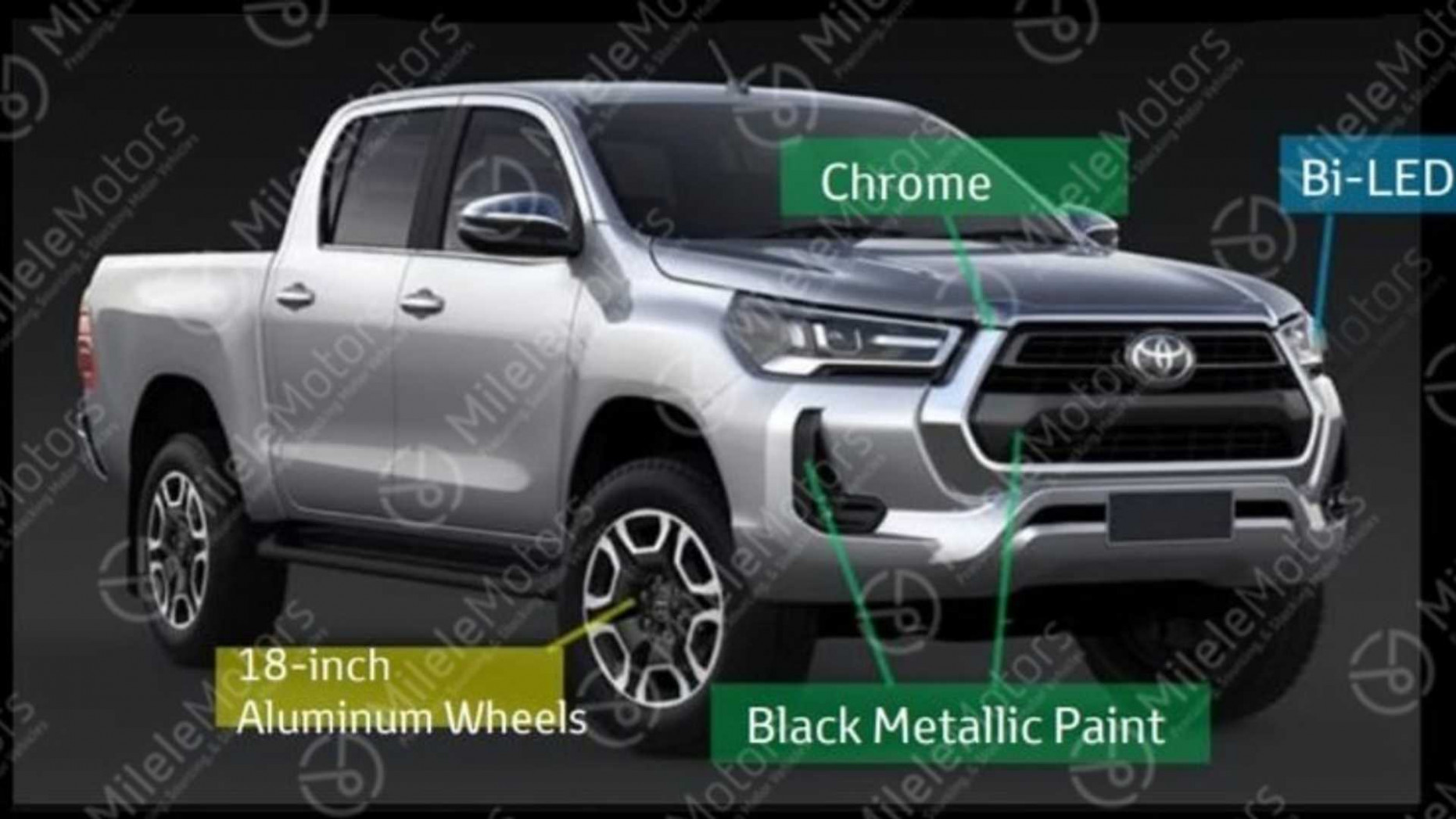 Price and Release date 2022 Toyota Hilux