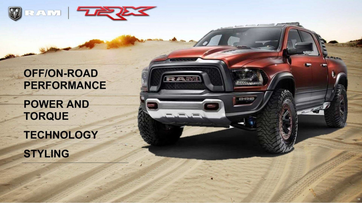 Images Dodge Ram 2022 Models
