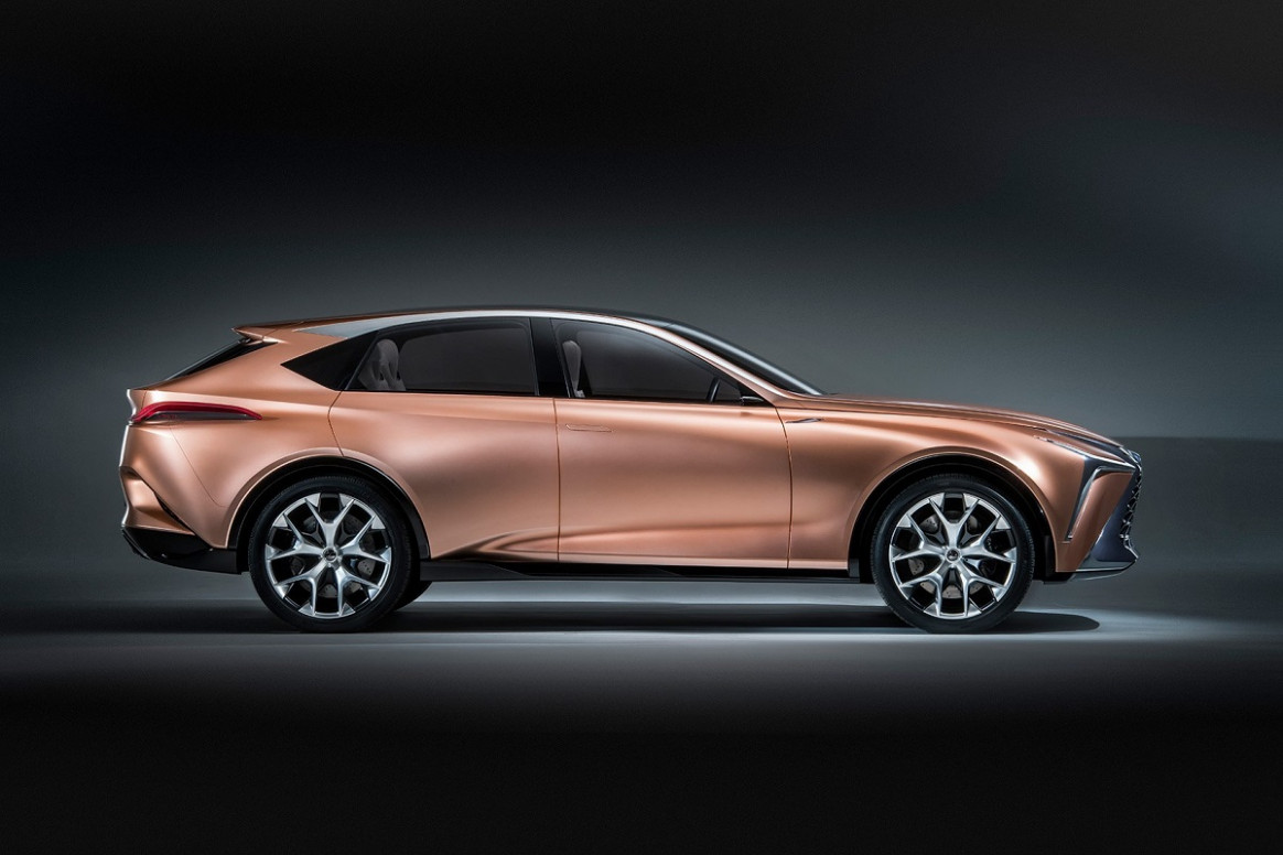 History When Will The 2022 Lexus Be Available